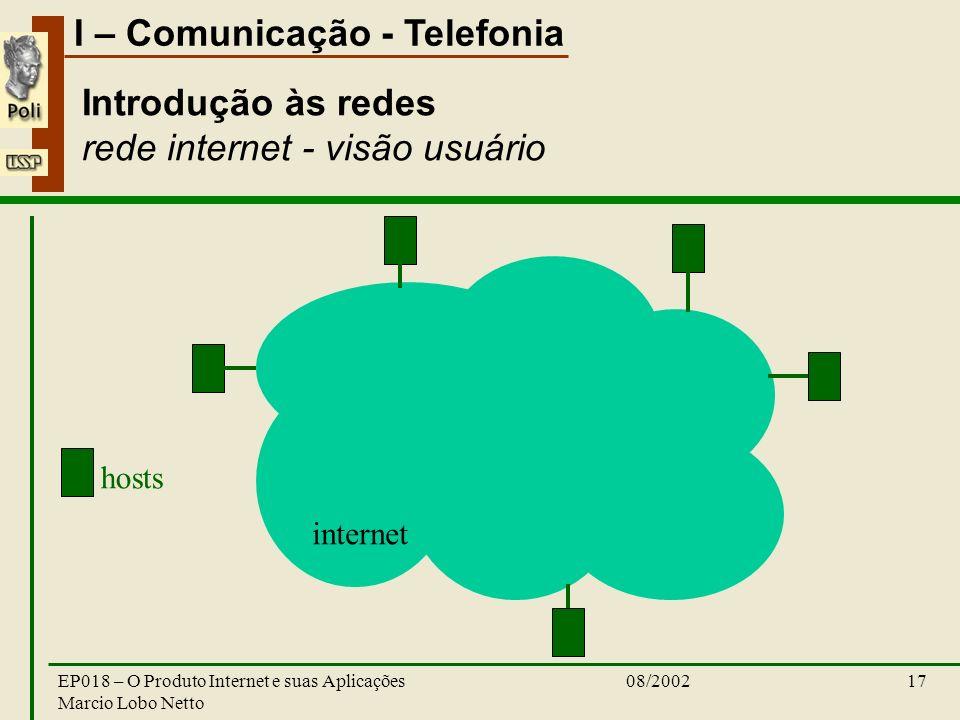 I – Comunicação - Telefonia 08/2002EP018 – O Produto Internet e suas Aplicações Marcio Lobo Netto 17 Introdução às redes rede internet - visão usuário internet hosts