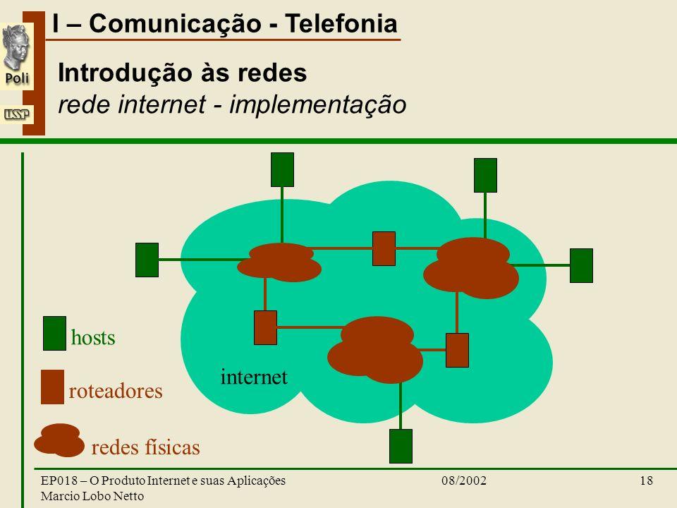 I – Comunicação - Telefonia 08/2002EP018 – O Produto Internet e suas Aplicações Marcio Lobo Netto 18 Introdução às redes rede internet - implementação internet roteadores redes físicas hosts
