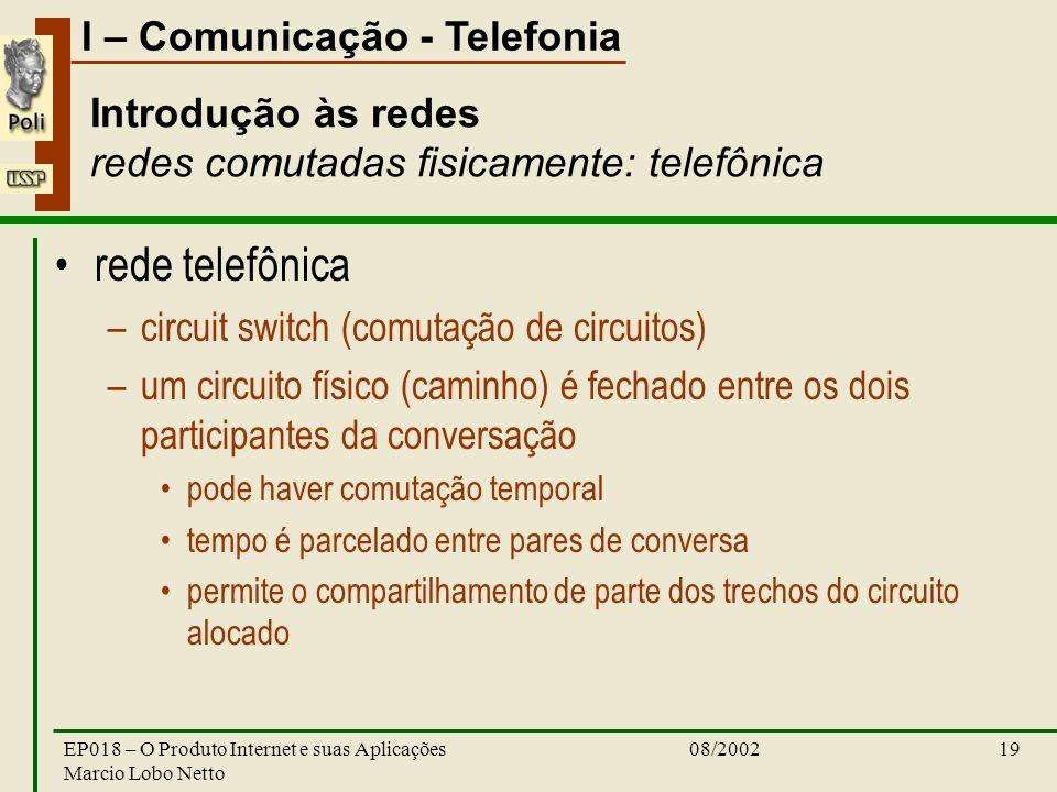 I – Comunicação - Telefonia 08/2002EP018 – O Produto Internet e suas Aplicações Marcio Lobo Netto 19 Introdução às redes redes comutadas fisicamente: telefônica rede telefônica –circuit switch (comutação de circuitos) –um circuito físico (caminho) é fechado entre os dois participantes da conversação pode haver comutação temporal tempo é parcelado entre pares de conversa permite o compartilhamento de parte dos trechos do circuito alocado