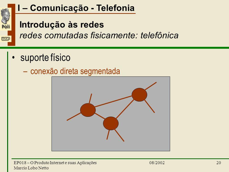 I – Comunicação - Telefonia 08/2002EP018 – O Produto Internet e suas Aplicações Marcio Lobo Netto 20 suporte físico –conexão direta segmentada Introdução às redes redes comutadas fisicamente: telefônica