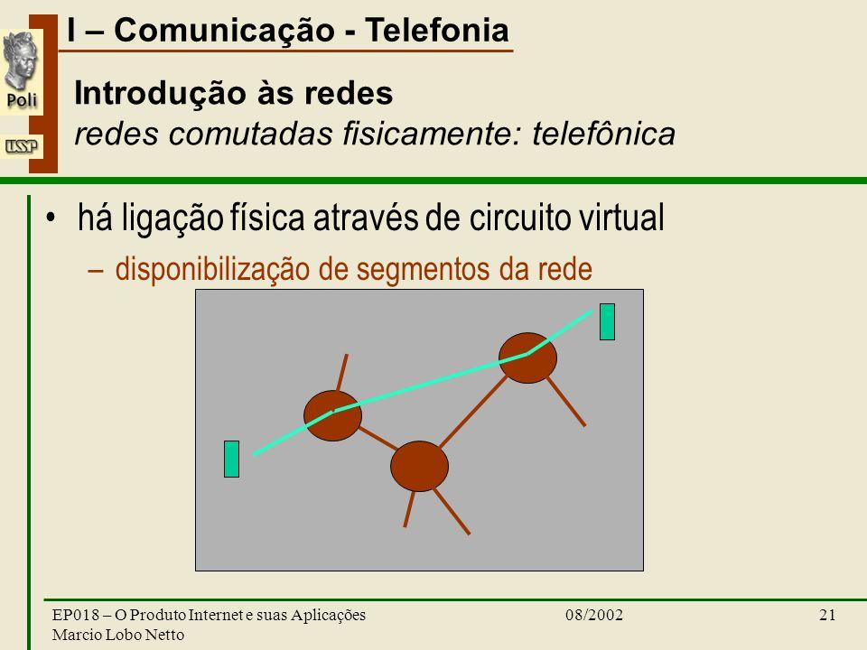 I – Comunicação - Telefonia 08/2002EP018 – O Produto Internet e suas Aplicações Marcio Lobo Netto 21 há ligação física através de circuito virtual –disponibilização de segmentos da rede Introdução às redes redes comutadas fisicamente: telefônica