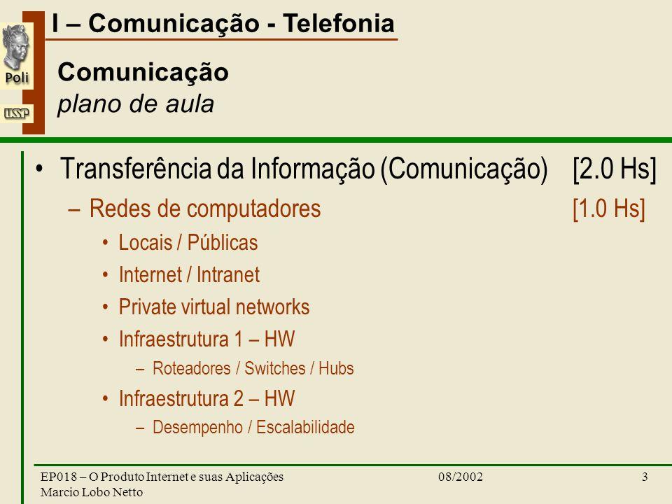 I – Comunicação - Telefonia 08/2002EP018 – O Produto Internet e suas Aplicações Marcio Lobo Netto 3 Comunicação plano de aula Transferência da Informação (Comunicação) [2.0 Hs] –Redes de computadores [1.0 Hs] Locais / Públicas Internet / Intranet Private virtual networks Infraestrutura 1 – HW –Roteadores / Switches / Hubs Infraestrutura 2 – HW –Desempenho / Escalabilidade