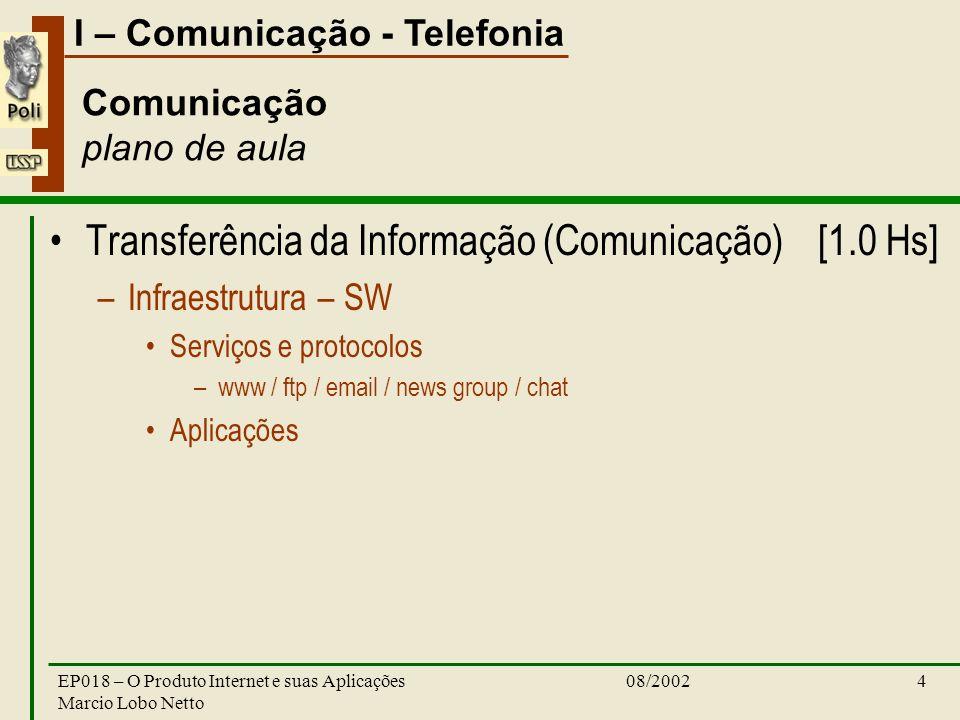 I – Comunicação - Telefonia 08/2002EP018 – O Produto Internet e suas Aplicações Marcio Lobo Netto 25 Telefonia Fixa gerações tecnológicas X.25 –64 Kb/s Frame Relay –1.5 Mb/s ISDN– Integrated Systems Digital Network (Broadband) –1x: 64 Kb/s, 2x, 4x, ….