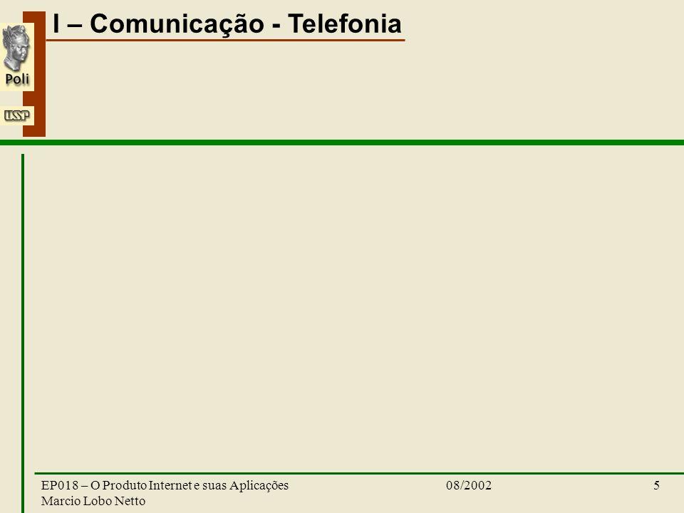 I – Comunicação - Telefonia 08/2002EP018 – O Produto Internet e suas Aplicações Marcio Lobo Netto 6 Comunicação conceito Transferência da Informação (Comunicação) –terminais – equipamentos dos usuários telefone computador –rede – meio cabos equipamentos de controle –retransmissores / roteadores