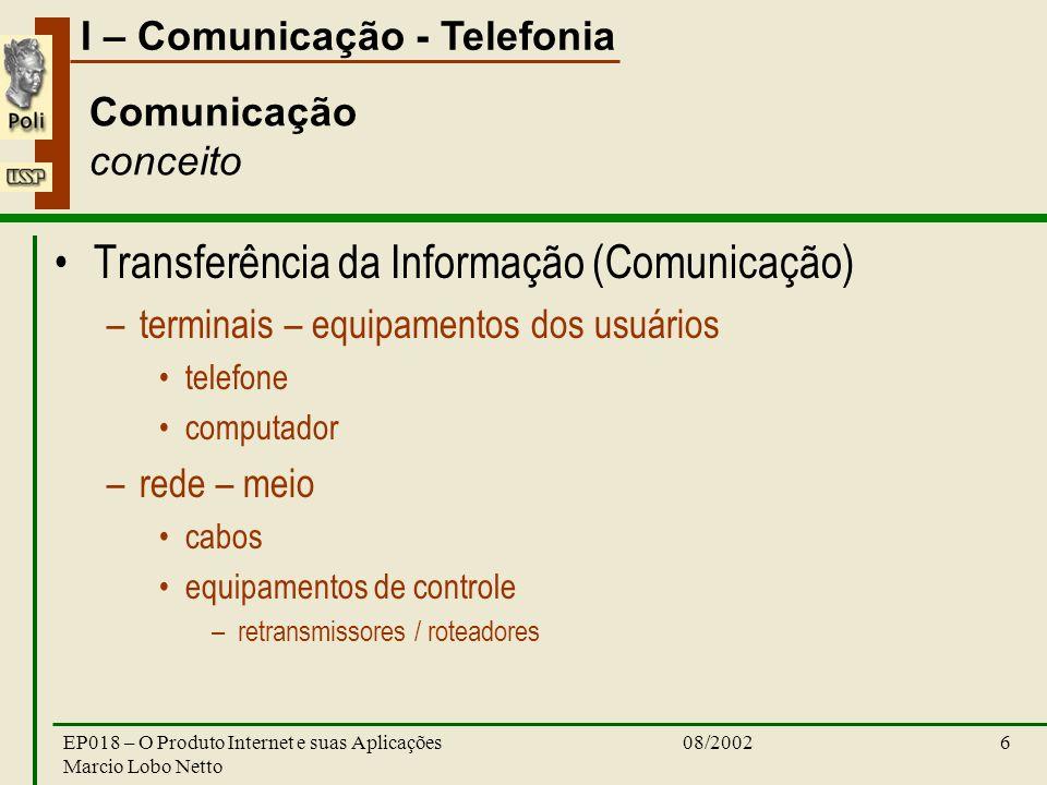 I – Comunicação - Telefonia 08/2002EP018 – O Produto Internet e suas Aplicações Marcio Lobo Netto 7 Comunicação conceito - informação Transferência da Informação (Comunicação) –Redes de comunicação Voz / Dado / Vídeo Telefonia móvel –CDMA/TDMA / GSM / 3a.