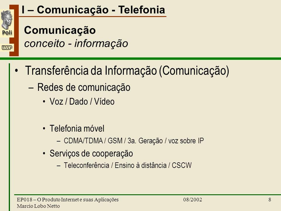 I – Comunicação - Telefonia 08/2002EP018 – O Produto Internet e suas Aplicações Marcio Lobo Netto 8 Comunicação conceito - informação Transferência da Informação (Comunicação) –Redes de comunicação Voz / Dado / Vídeo Telefonia móvel –CDMA/TDMA / GSM / 3a.