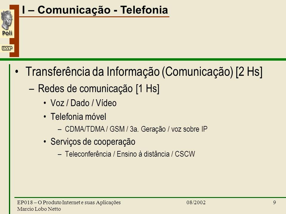 I – Comunicação - Telefonia 08/2002EP018 – O Produto Internet e suas Aplicações Marcio Lobo Netto 10 Comunicação entre computadores Transferência da Informação (Comunicação) [2 Hs] –Redes de computadores [1 Hs] Locais / Públicas Internet / Intranet Private virtual networks Infraestrutura 1 – HW –Roteadores / Switches / Hubs Infraestrutura 2 – HW –Desempenho / Escalabilidade