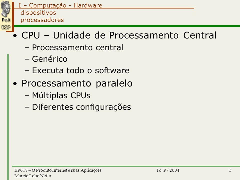 I – Computação - Hardware 1o.