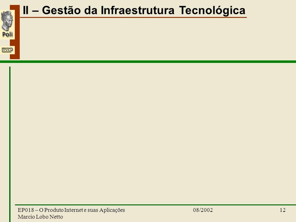 II – Gestão da Infraestrutura Tecnológica 08/2002EP018 – O Produto Internet e suas Aplicações Marcio Lobo Netto 12