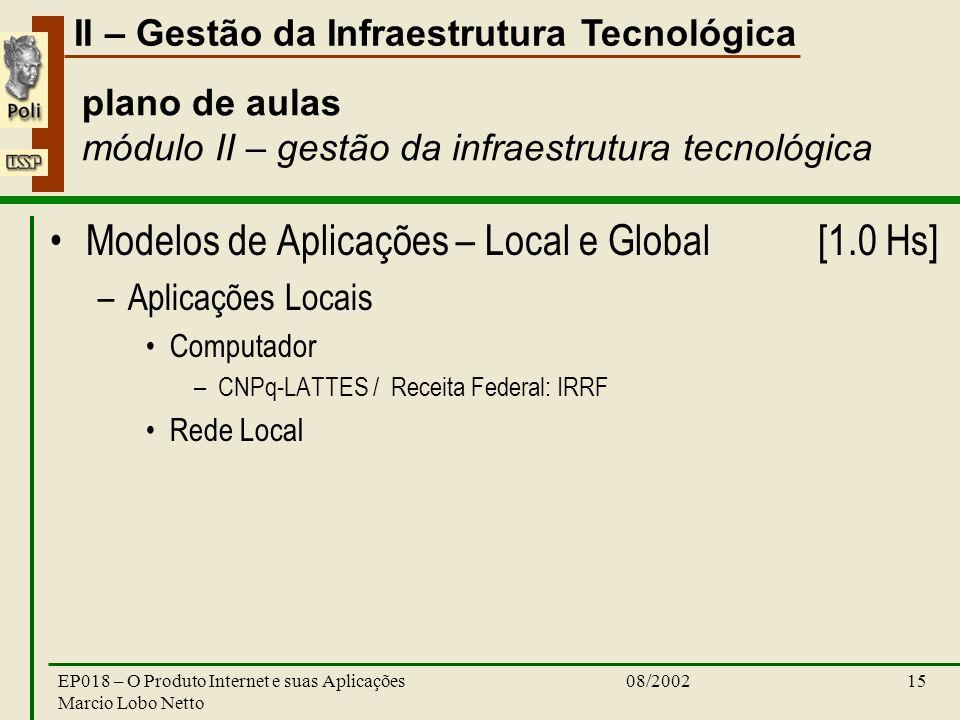 II – Gestão da Infraestrutura Tecnológica 08/2002EP018 – O Produto Internet e suas Aplicações Marcio Lobo Netto 15 plano de aulas módulo II – gestão da infraestrutura tecnológica Modelos de Aplicações – Local e Global[1.0 Hs] –Aplicações Locais Computador –CNPq-LATTES / Receita Federal: IRRF Rede Local