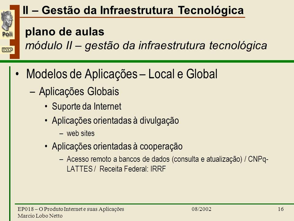II – Gestão da Infraestrutura Tecnológica 08/2002EP018 – O Produto Internet e suas Aplicações Marcio Lobo Netto 16 plano de aulas módulo II – gestão d