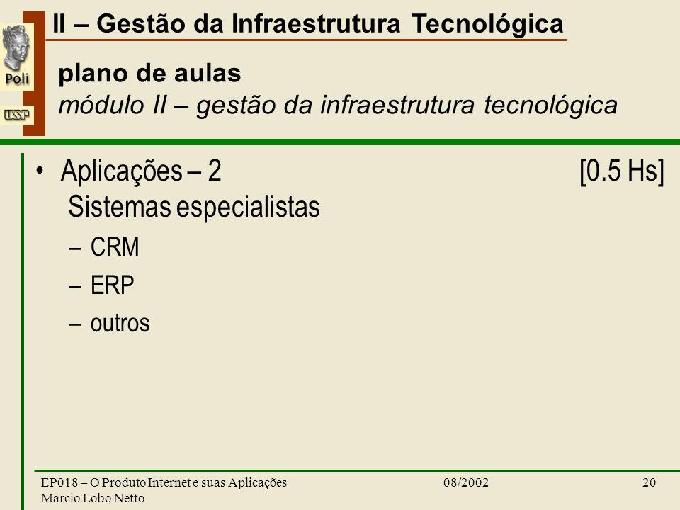 II – Gestão da Infraestrutura Tecnológica 08/2002EP018 – O Produto Internet e suas Aplicações Marcio Lobo Netto 20 plano de aulas módulo II – gestão da infraestrutura tecnológica Aplicações – 2 [0.5 Hs] Sistemas especialistas –CRM –ERP –outros