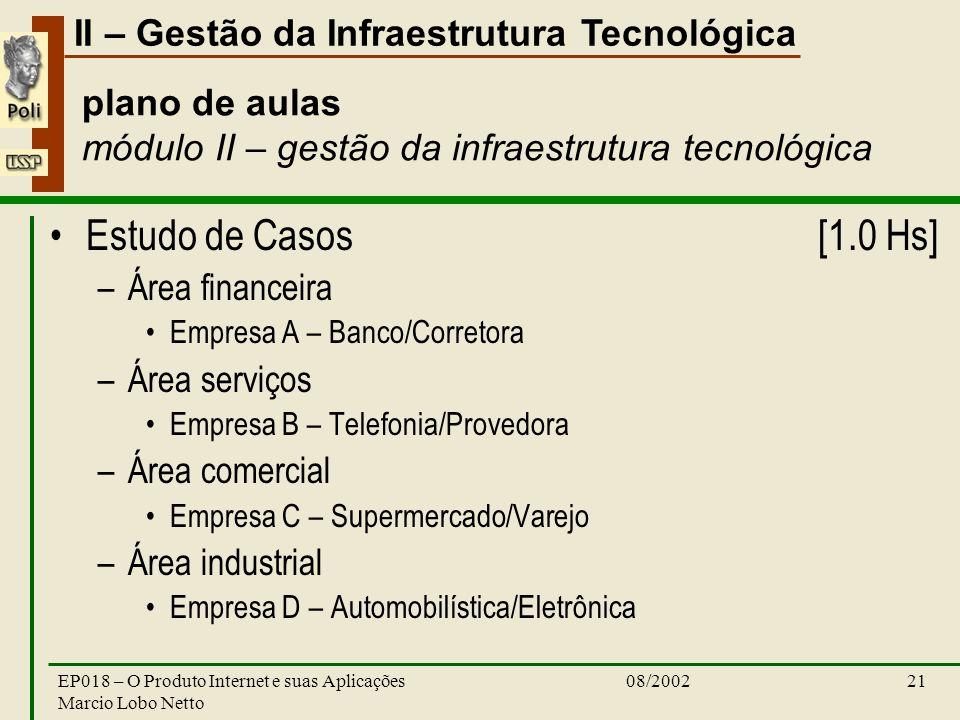 II – Gestão da Infraestrutura Tecnológica 08/2002EP018 – O Produto Internet e suas Aplicações Marcio Lobo Netto 21 plano de aulas módulo II – gestão d