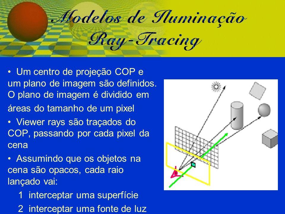 Considera – sombras – reflexão – refração São lançados raios primários (refração e reflexão) e raios secundários (refração e reflexão das sombras), recursivamente