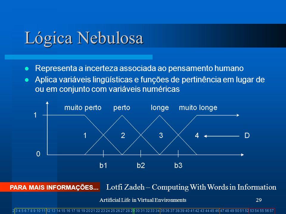 2 3 4 5 6 7 8 9 10 11 12 13 14 15 16 17 18 19 20 21 22 23 24 25 26 27 28 29 30 31 32 33 34 35 36 37 38 39 40 41 42 43 44 45 46 47 48 49 50 51 52 53 54 55 56 57 Artificial Life in Virtual Environments29 Lógica Nebulosa Representa a incerteza associada ao pensamento humano Aplica variáveis lingüísticas e funções de pertinência em lugar de ou em conjunto com variáveis numéricas PARA MAIS INFORMAÇÕES...