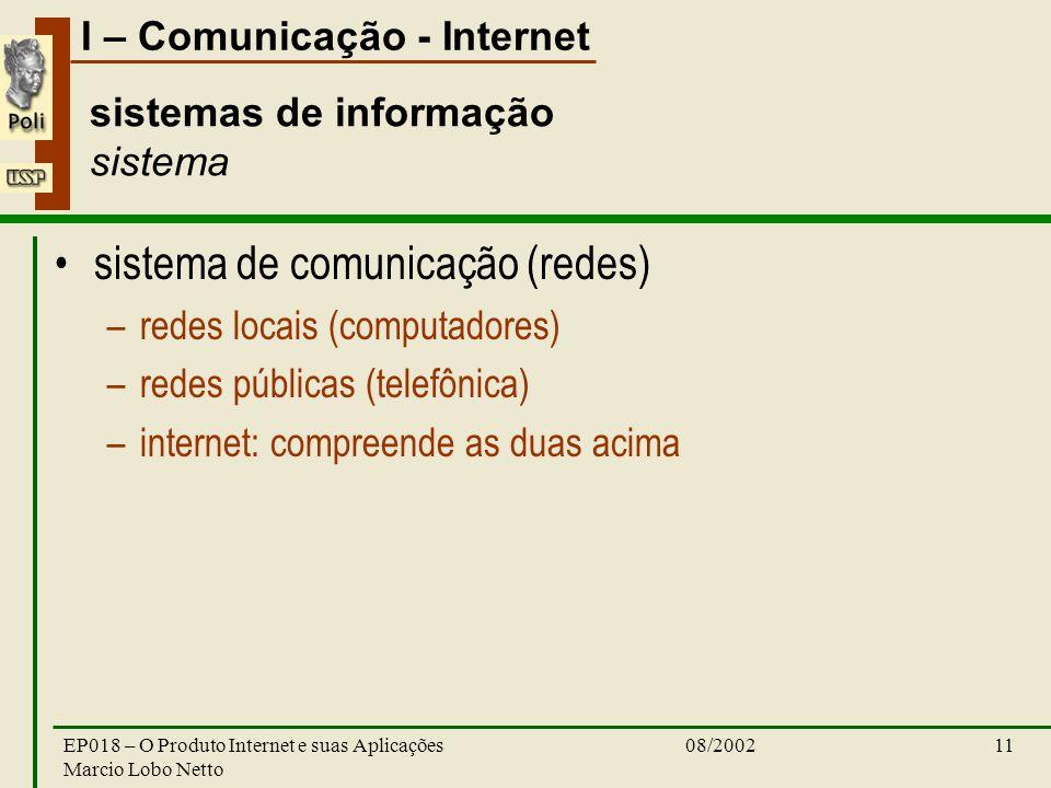 I – Comunicação - Internet 08/2002EP018 – O Produto Internet e suas Aplicações Marcio Lobo Netto 11 sistemas de informação sistema sistema de comunica