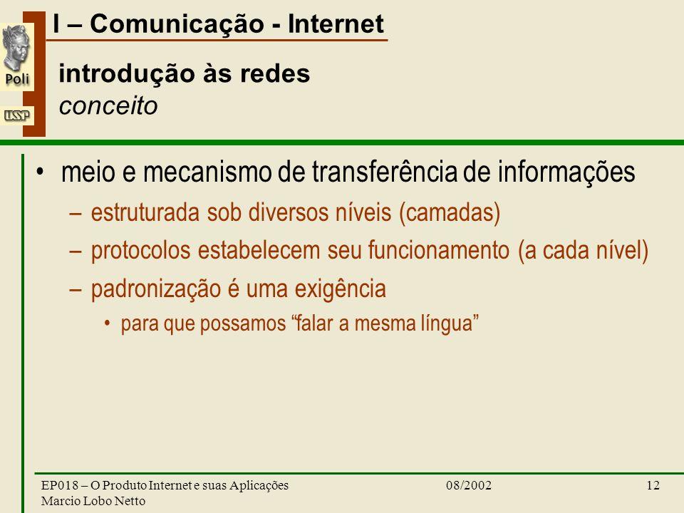 I – Comunicação - Internet 08/2002EP018 – O Produto Internet e suas Aplicações Marcio Lobo Netto 12 introdução às redes conceito meio e mecanismo de t