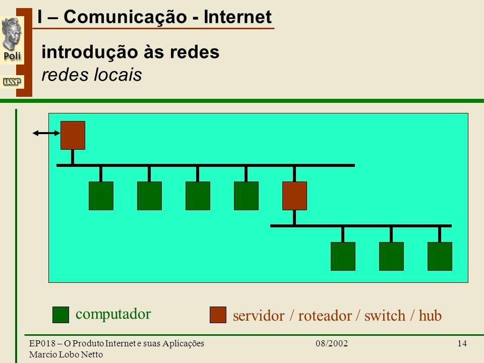I – Comunicação - Internet 08/2002EP018 – O Produto Internet e suas Aplicações Marcio Lobo Netto 14 introdução às redes redes locais computador servid