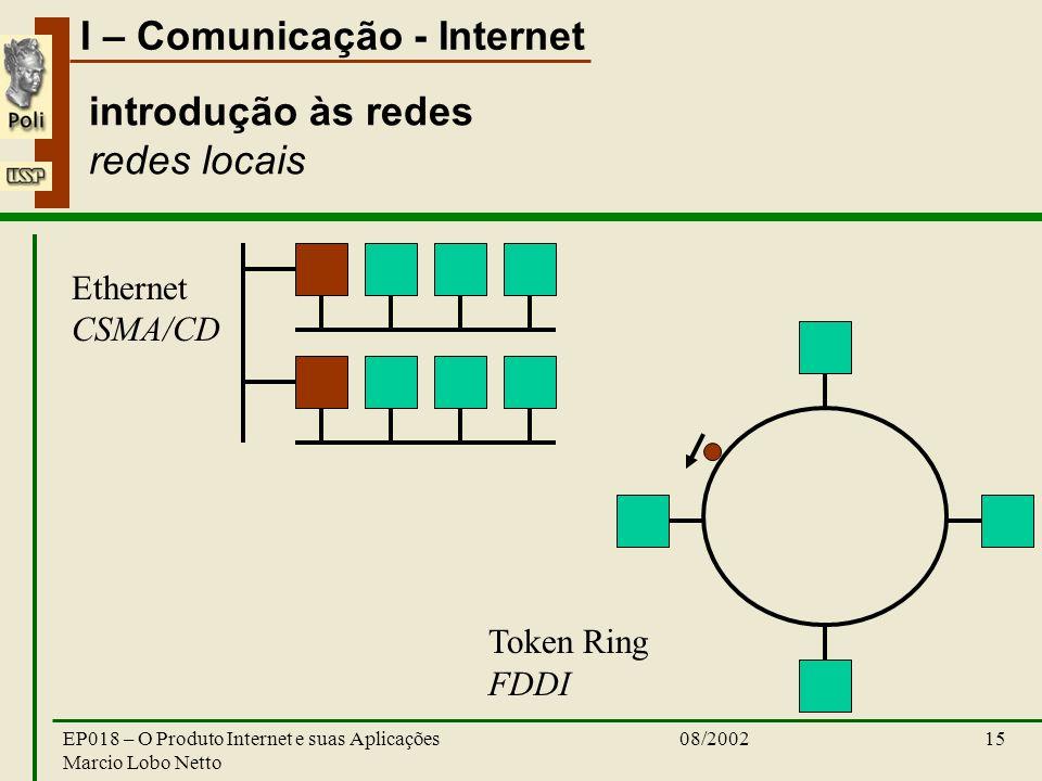I – Comunicação - Internet 08/2002EP018 – O Produto Internet e suas Aplicações Marcio Lobo Netto 15 introdução às redes redes locais Ethernet CSMA/CD
