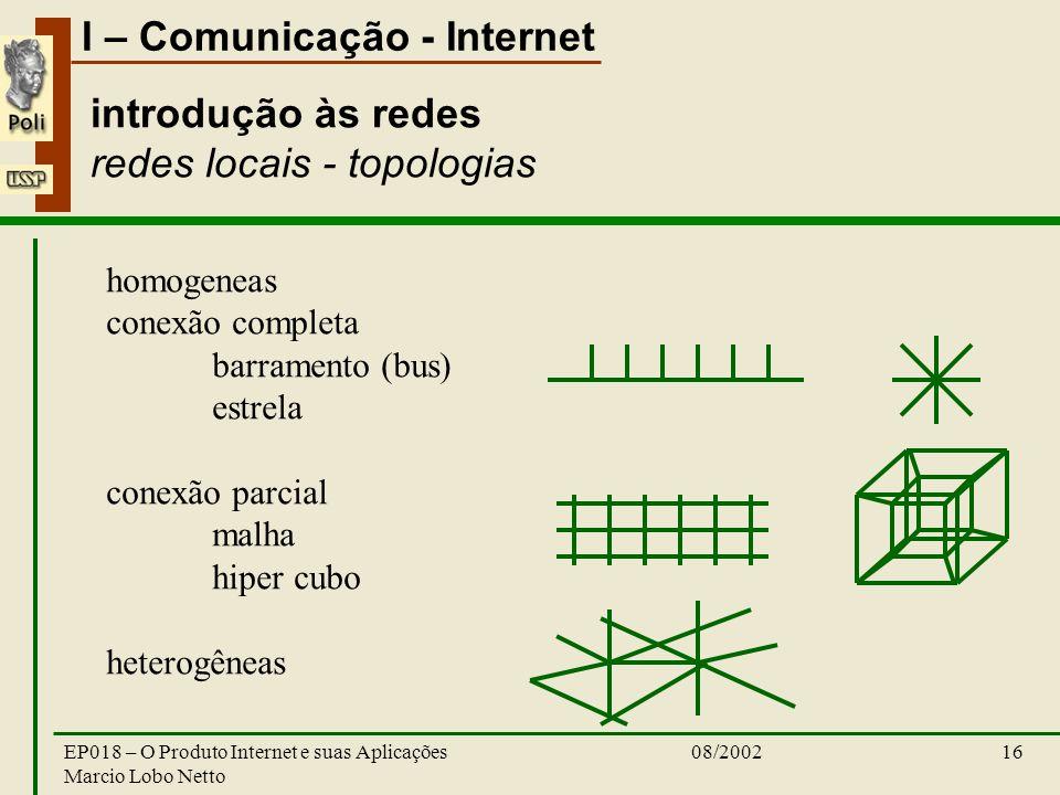 I – Comunicação - Internet 08/2002EP018 – O Produto Internet e suas Aplicações Marcio Lobo Netto 16 introdução às redes redes locais - topologias homo
