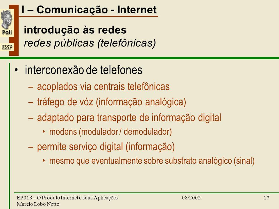 I – Comunicação - Internet 08/2002EP018 – O Produto Internet e suas Aplicações Marcio Lobo Netto 17 introdução às redes redes públicas (telefônicas) i