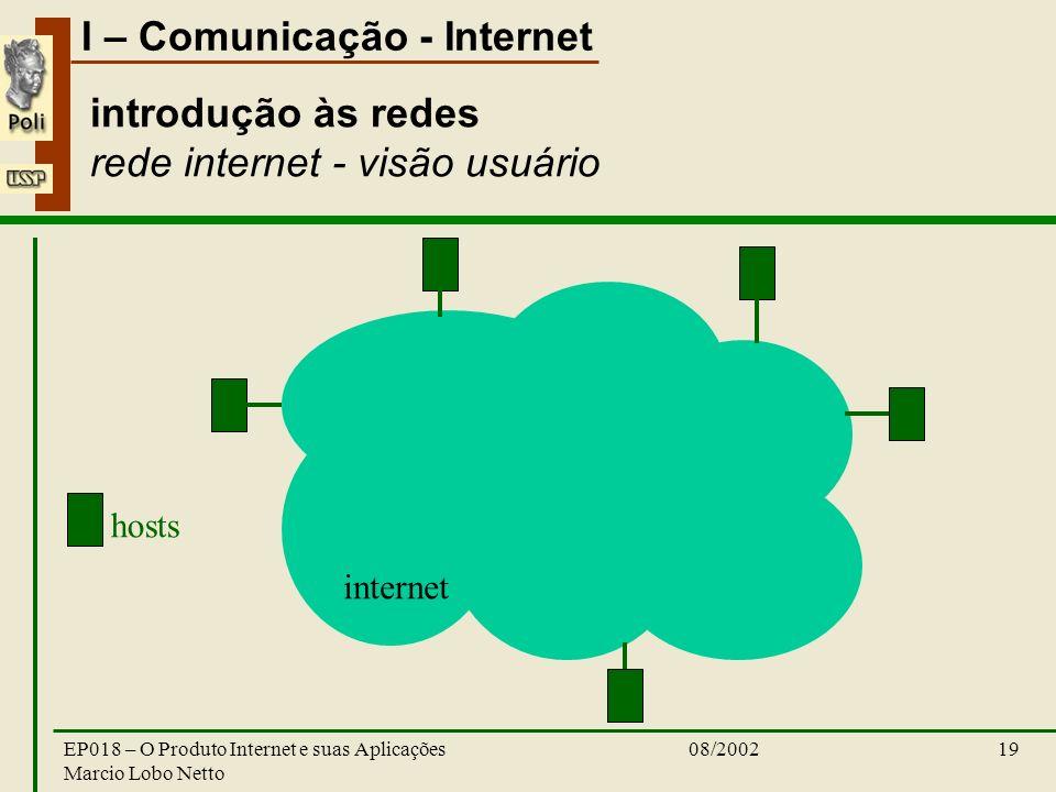 I – Comunicação - Internet 08/2002EP018 – O Produto Internet e suas Aplicações Marcio Lobo Netto 19 introdução às redes rede internet - visão usuário