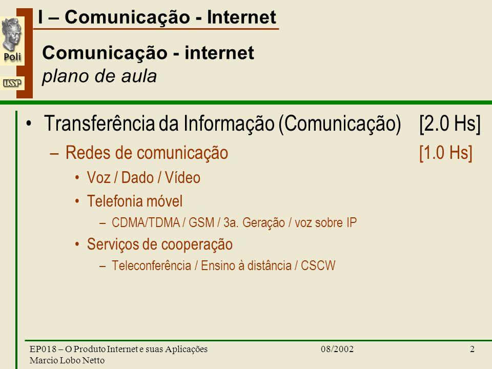 I – Comunicação - Internet 08/2002EP018 – O Produto Internet e suas Aplicações Marcio Lobo Netto 2 Comunicação - internet plano de aula Transferência