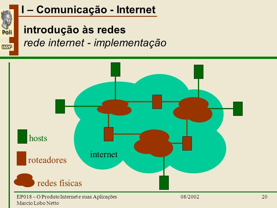 I – Comunicação - Internet 08/2002EP018 – O Produto Internet e suas Aplicações Marcio Lobo Netto 20 introdução às redes rede internet - implementação