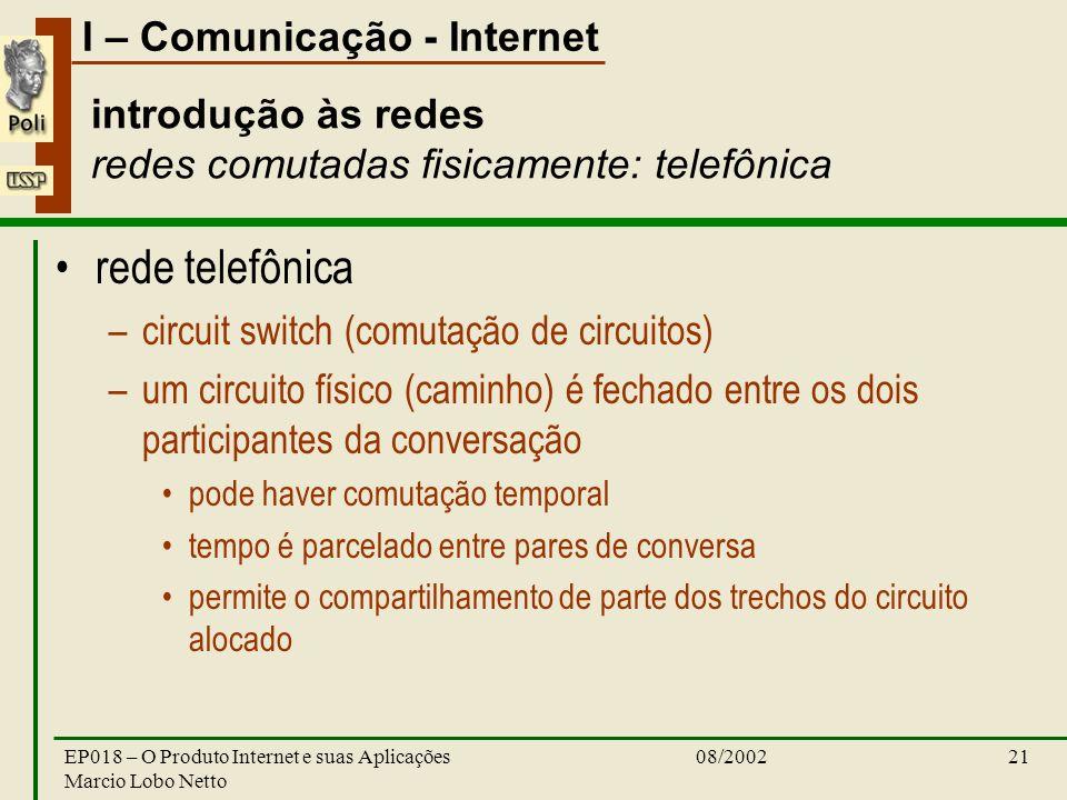 I – Comunicação - Internet 08/2002EP018 – O Produto Internet e suas Aplicações Marcio Lobo Netto 21 introdução às redes redes comutadas fisicamente: t