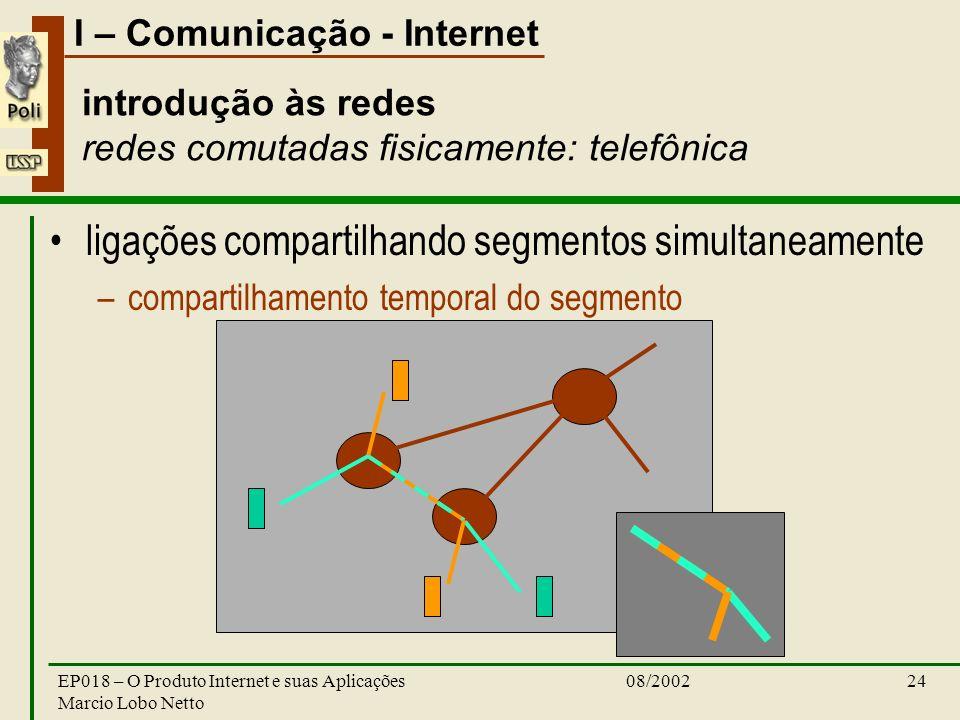 I – Comunicação - Internet 08/2002EP018 – O Produto Internet e suas Aplicações Marcio Lobo Netto 24 introdução às redes redes comutadas fisicamente: t