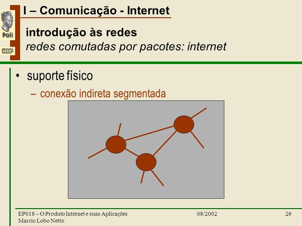 I – Comunicação - Internet 08/2002EP018 – O Produto Internet e suas Aplicações Marcio Lobo Netto 26 introdução às redes redes comutadas por pacotes: i