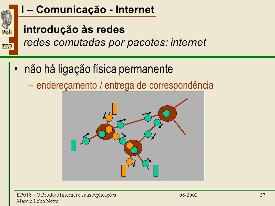 I – Comunicação - Internet 08/2002EP018 – O Produto Internet e suas Aplicações Marcio Lobo Netto 27 introdução às redes redes comutadas por pacotes: i