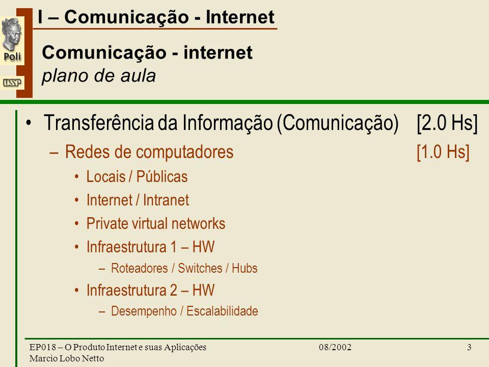 I – Comunicação - Internet 08/2002EP018 – O Produto Internet e suas Aplicações Marcio Lobo Netto 3 Comunicação - internet plano de aula Transferência