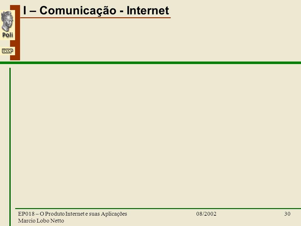 I – Comunicação - Internet 08/2002EP018 – O Produto Internet e suas Aplicações Marcio Lobo Netto 30