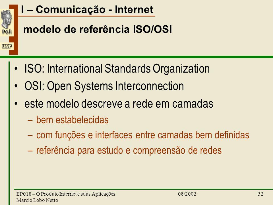 I – Comunicação - Internet 08/2002EP018 – O Produto Internet e suas Aplicações Marcio Lobo Netto 32 modelo de referência ISO/OSI ISO: International St