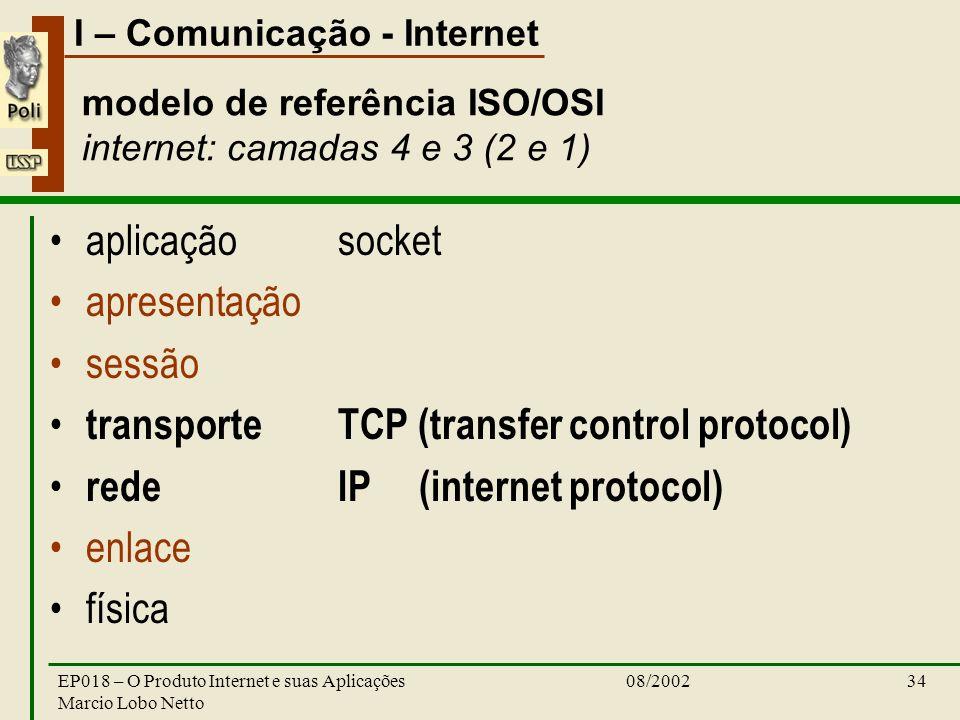 I – Comunicação - Internet 08/2002EP018 – O Produto Internet e suas Aplicações Marcio Lobo Netto 34 modelo de referência ISO/OSI internet: camadas 4 e