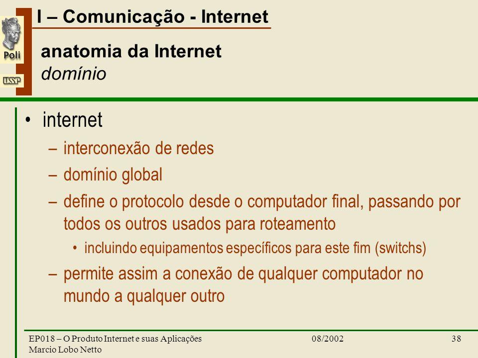 I – Comunicação - Internet 08/2002EP018 – O Produto Internet e suas Aplicações Marcio Lobo Netto 38 anatomia da Internet domínio internet –interconexã