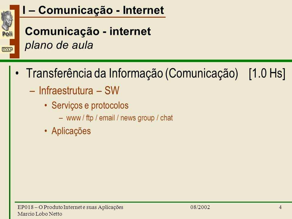 I – Comunicação - Internet 08/2002EP018 – O Produto Internet e suas Aplicações Marcio Lobo Netto 4 Comunicação - internet plano de aula Transferência