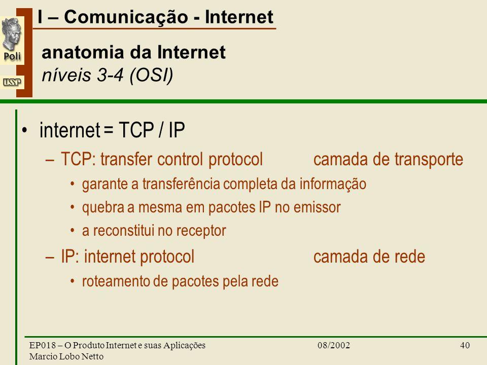 I – Comunicação - Internet 08/2002EP018 – O Produto Internet e suas Aplicações Marcio Lobo Netto 40 anatomia da Internet níveis 3-4 (OSI) internet = T