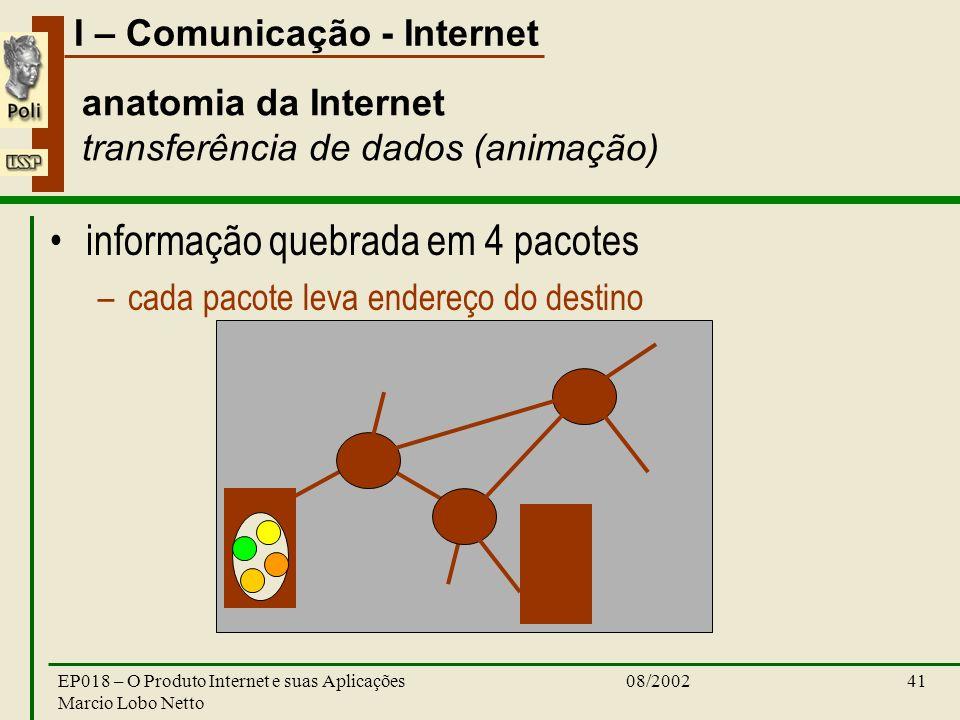 I – Comunicação - Internet 08/2002EP018 – O Produto Internet e suas Aplicações Marcio Lobo Netto 41 anatomia da Internet transferência de dados (anima