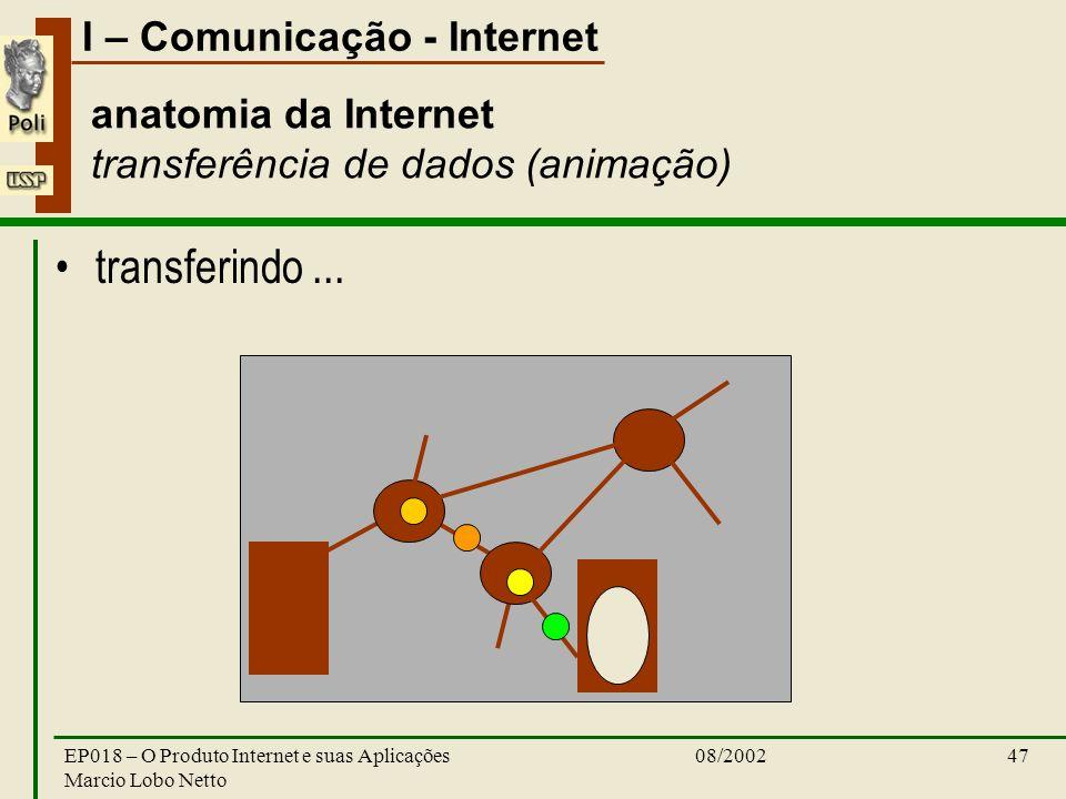 I – Comunicação - Internet 08/2002EP018 – O Produto Internet e suas Aplicações Marcio Lobo Netto 47 anatomia da Internet transferência de dados (anima