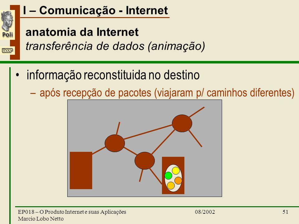 I – Comunicação - Internet 08/2002EP018 – O Produto Internet e suas Aplicações Marcio Lobo Netto 51 anatomia da Internet transferência de dados (anima