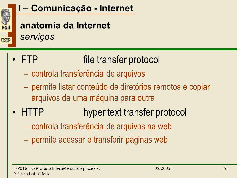 I – Comunicação - Internet 08/2002EP018 – O Produto Internet e suas Aplicações Marcio Lobo Netto 53 anatomia da Internet serviços FTPfile transfer pro
