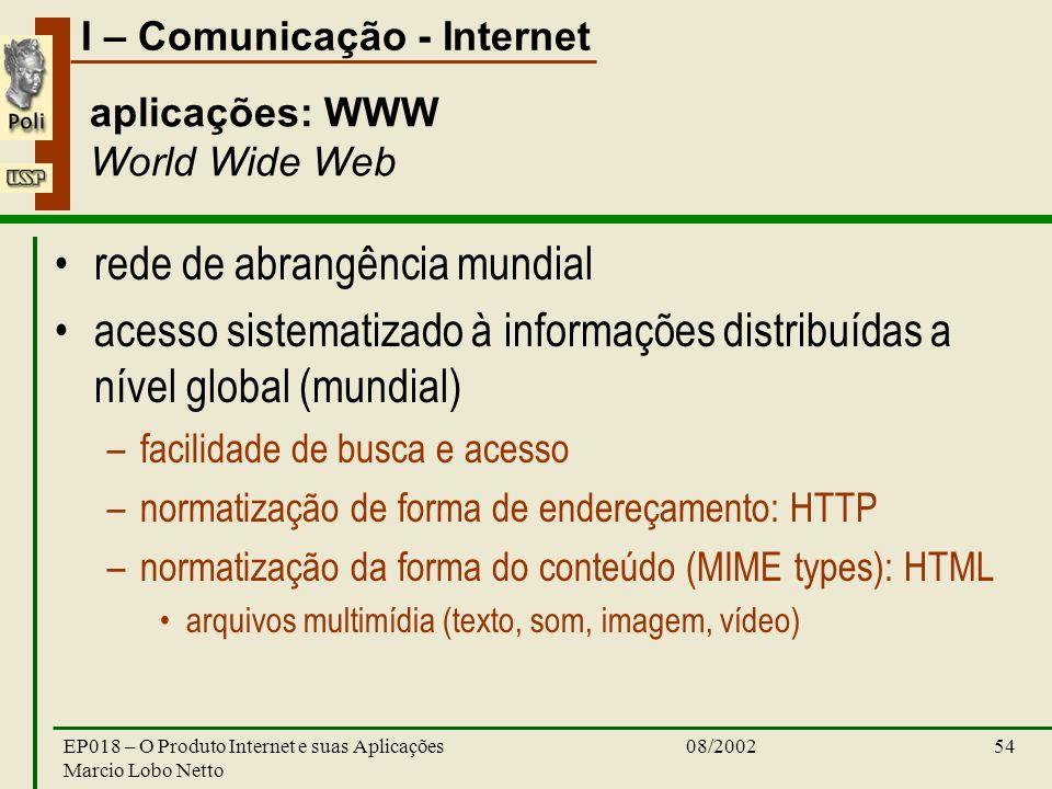 I – Comunicação - Internet 08/2002EP018 – O Produto Internet e suas Aplicações Marcio Lobo Netto 54 aplicações: WWW World Wide Web rede de abrangência