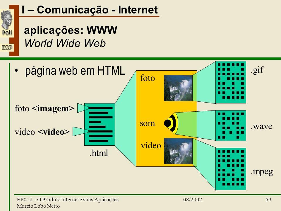 I – Comunicação - Internet 08/2002EP018 – O Produto Internet e suas Aplicações Marcio Lobo Netto 59 foto som vídeo aplicações: WWW World Wide Web pági