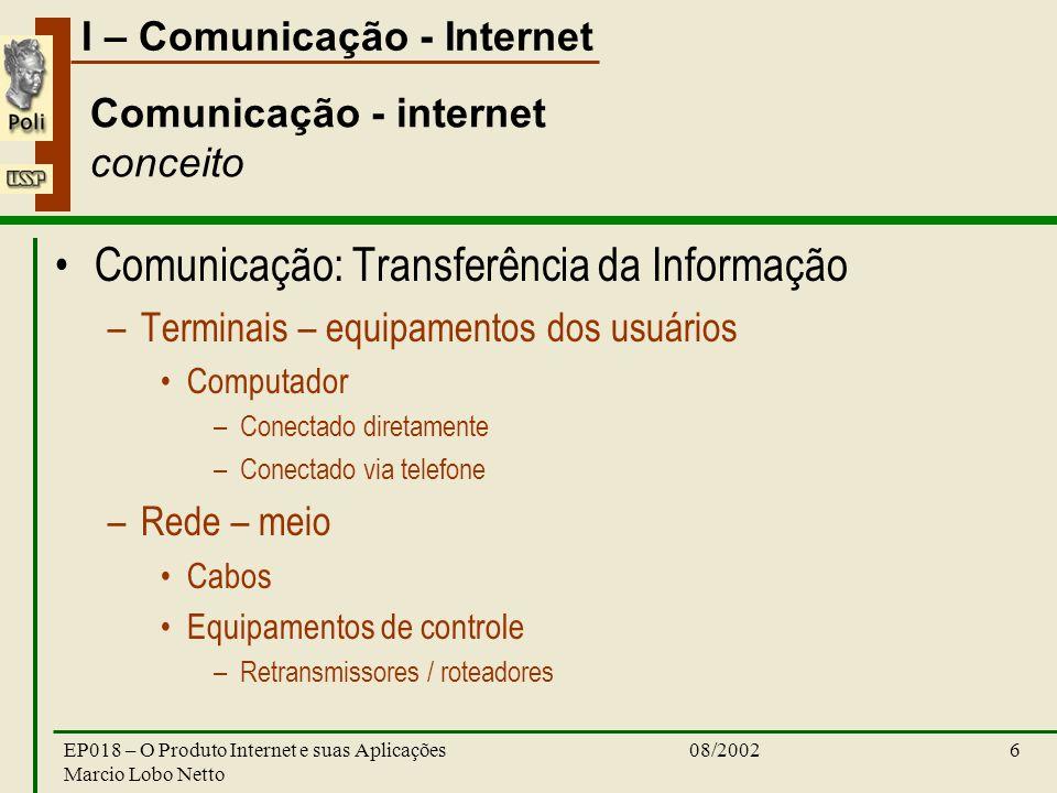 I – Comunicação - Internet 08/2002EP018 – O Produto Internet e suas Aplicações Marcio Lobo Netto 6 Comunicação - internet conceito Comunicação: Transf