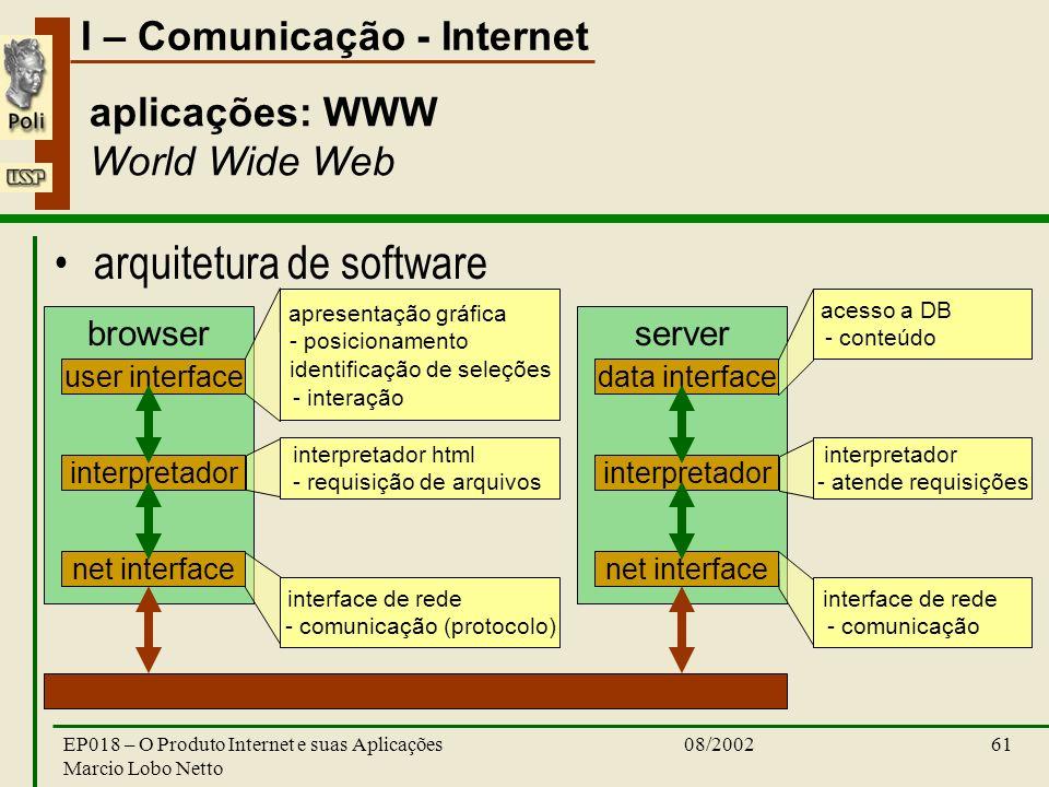 I – Comunicação - Internet 08/2002EP018 – O Produto Internet e suas Aplicações Marcio Lobo Netto 61 aplicações: WWW World Wide Web arquitetura de soft