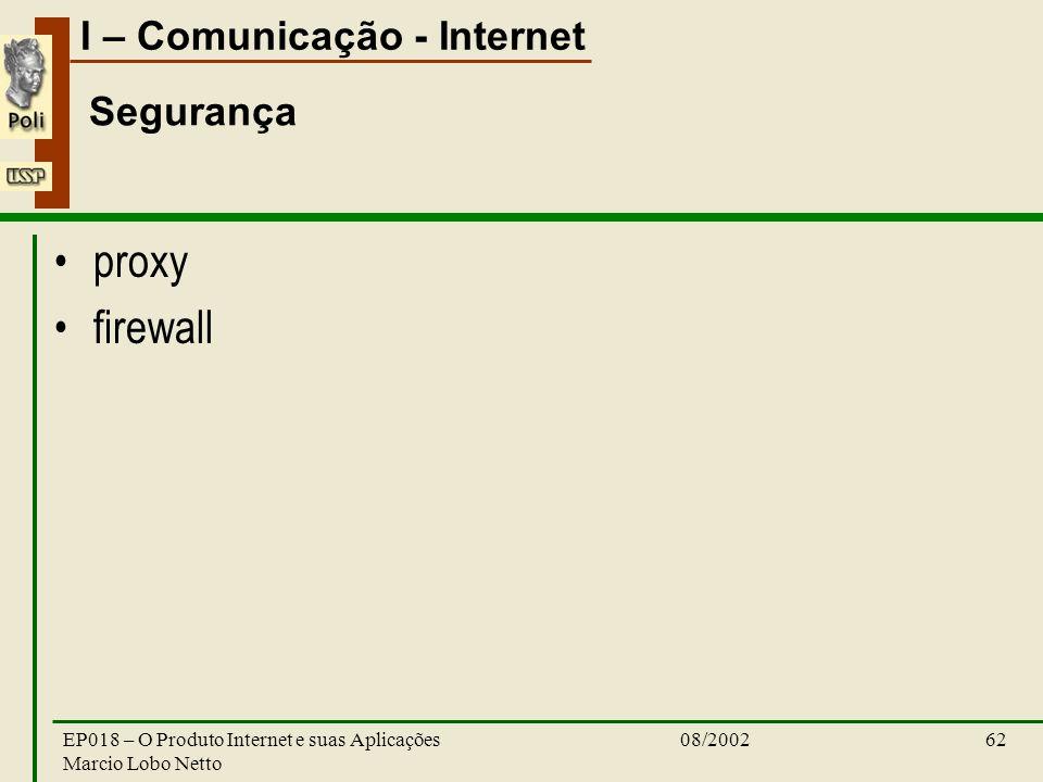I – Comunicação - Internet 08/2002EP018 – O Produto Internet e suas Aplicações Marcio Lobo Netto 62 Segurança proxy firewall