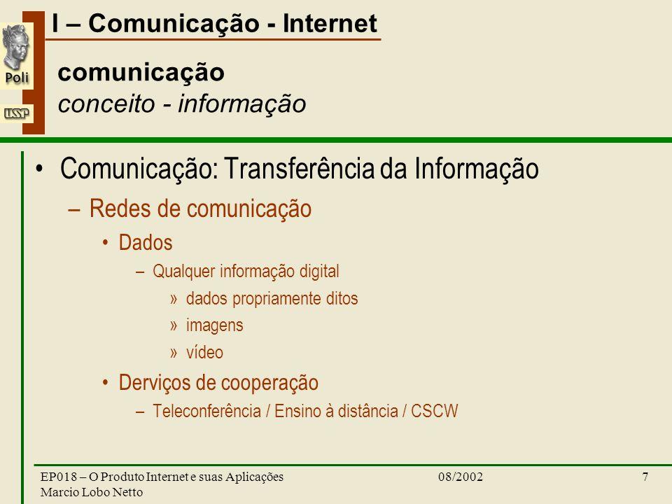 I – Comunicação - Internet 08/2002EP018 – O Produto Internet e suas Aplicações Marcio Lobo Netto 7 comunicação conceito - informação Comunicação: Tran