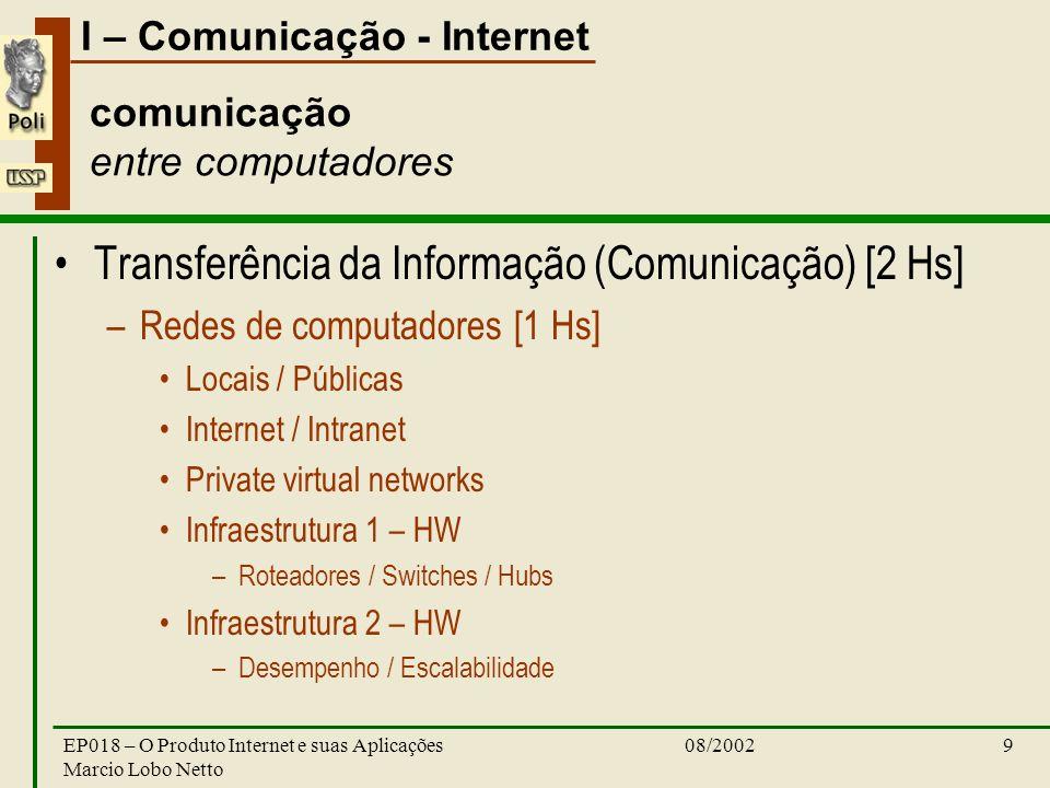 I – Comunicação - Internet 08/2002EP018 – O Produto Internet e suas Aplicações Marcio Lobo Netto 9 comunicação entre computadores Transferência da Inf